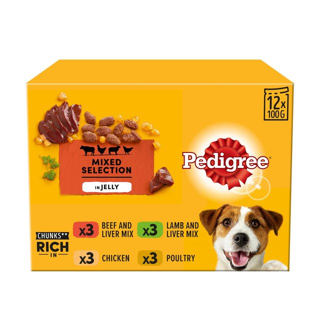 Beef By Products In Dog Food