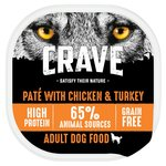 Crave Dog With Chicken & Turkey In Loaf