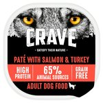 Crave Dog With Turkey & Salmon In Loaf